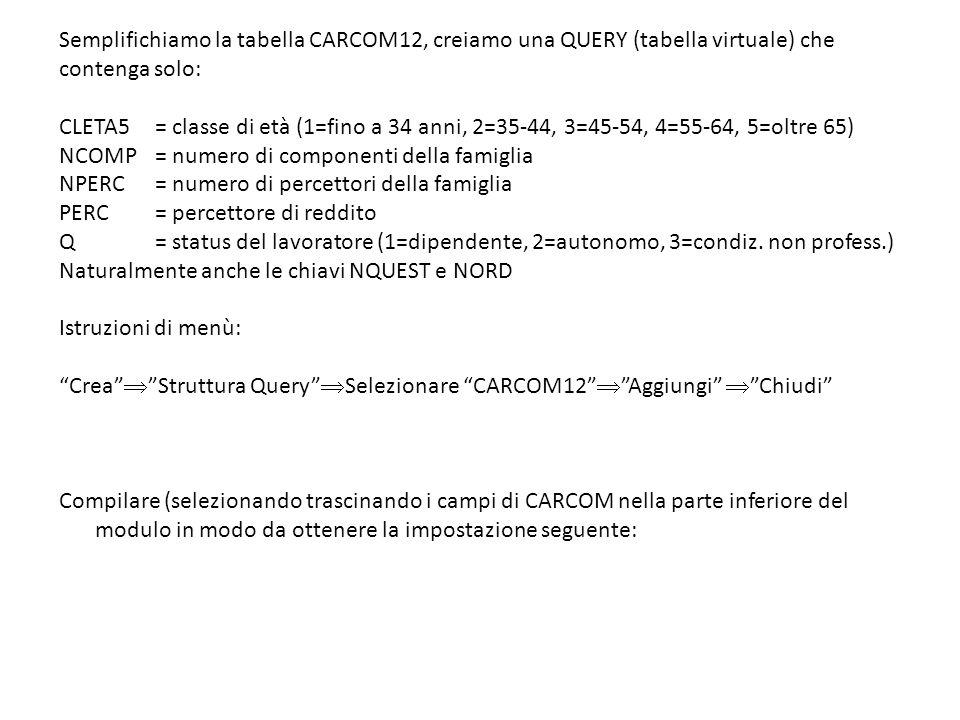 Semplifichiamo la tabella CARCOM12, creiamo una QUERY (tabella virtuale) che contenga solo: CLETA5 = classe di età (1=fino a 34 anni, 2=35-44, 3=45-54