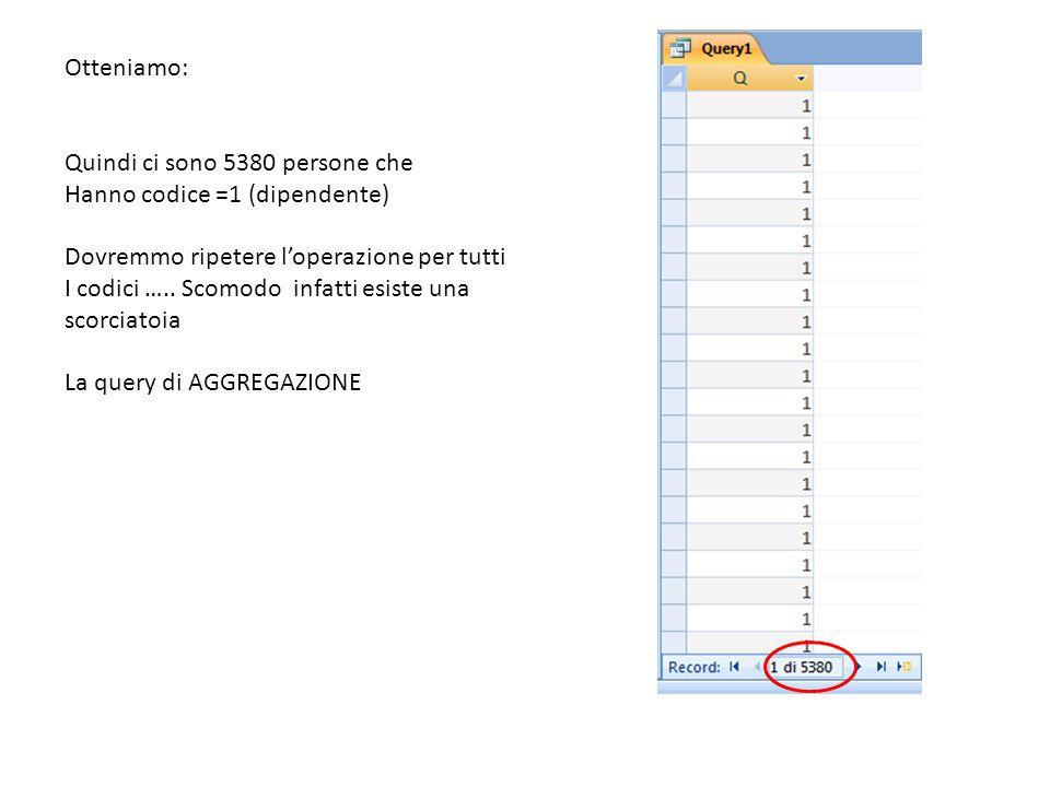Otteniamo: Quindi ci sono 5380 persone che Hanno codice =1 (dipendente) Dovremmo ripetere l'operazione per tutti I codici ….. Scomodo infatti esiste u