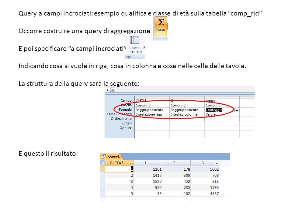 """Query a campi incrociati: esempio qualifica e classe di età sulla tabella """"comp_rid"""" Occorre costruire una query di aggregazione E poi specificare """"a"""