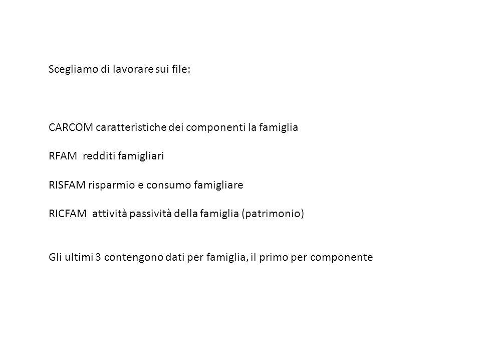 Scegliamo di lavorare sui file: CARCOM caratteristiche dei componenti la famiglia RFAM redditi famigliari RISFAM risparmio e consumo famigliare RICFAM