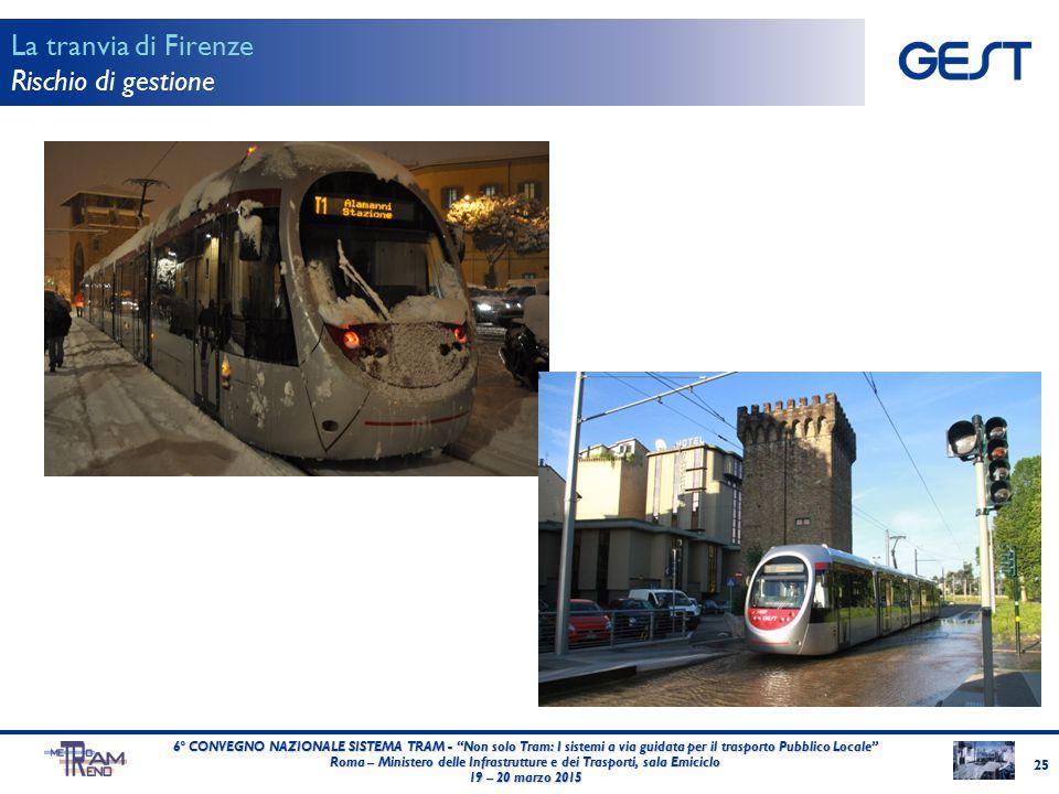 """25 6° CONVEGNO NAZIONALE SISTEMA TRAM - """"Non solo Tram: I sistemi a via guidata per il trasporto Pubblico Locale"""" Roma – Ministero delle Infrastruttur"""