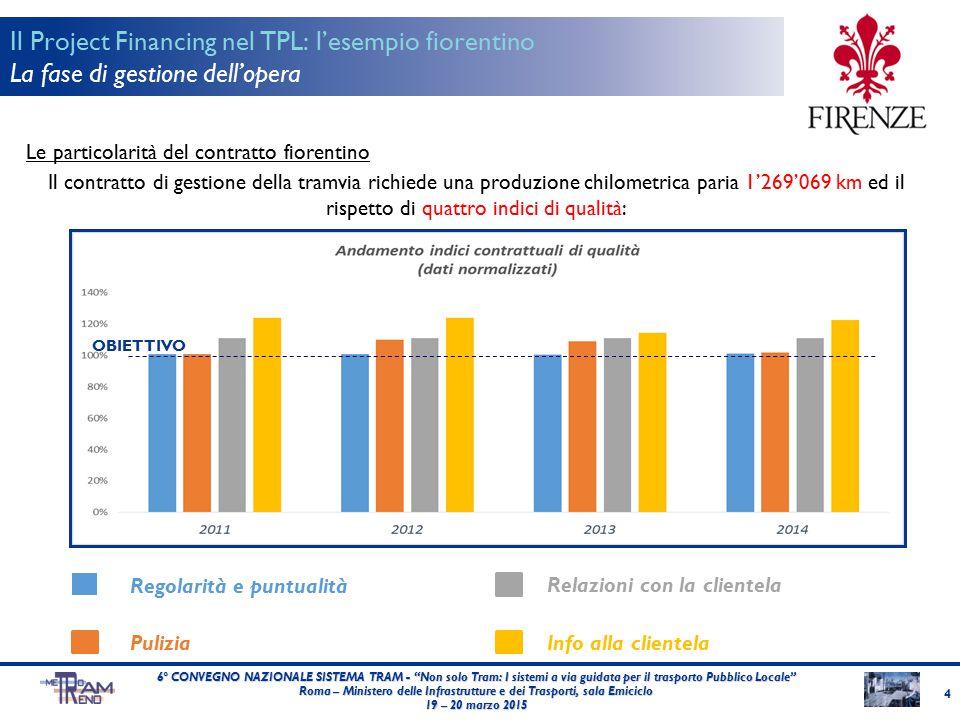 Le particolarità del contratto fiorentino Il contratto di gestione della tramvia richiede una produzione chilometrica paria 1'269'069 km ed il rispett
