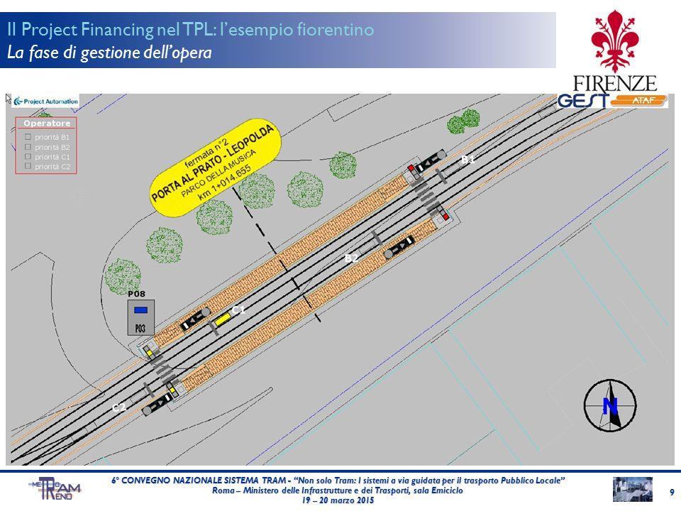 """9 6° CONVEGNO NAZIONALE SISTEMA TRAM - """"Non solo Tram: I sistemi a via guidata per il trasporto Pubblico Locale"""" Roma – Ministero delle Infrastrutture"""