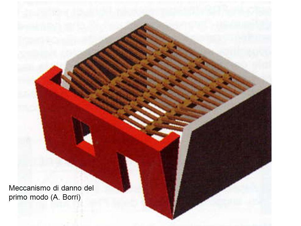 Meccanismo di danno del primo modo (A. Borri)