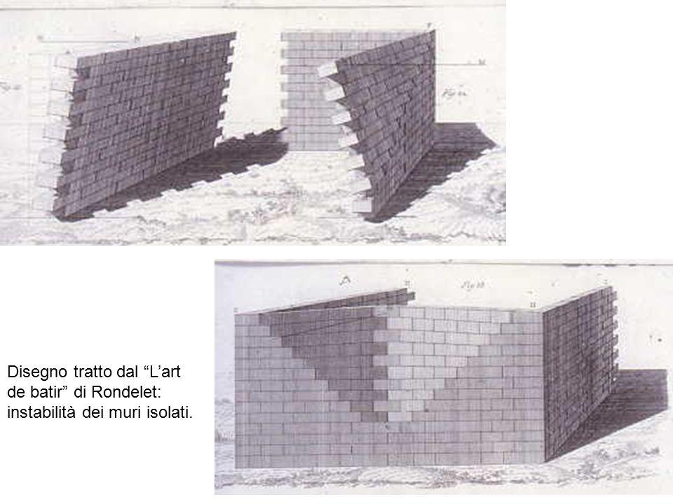 """Disegno tratto dal """"L'art de batir"""" di Rondelet: instabilità dei muri isolati."""