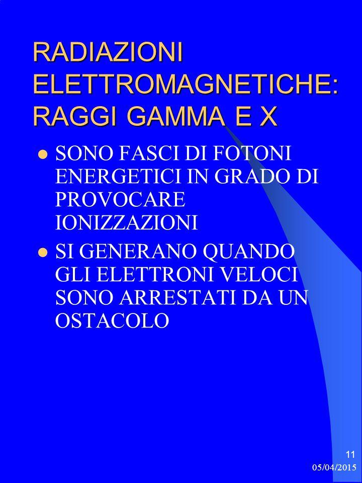 05/04/2015 11 RADIAZIONI ELETTROMAGNETICHE: RAGGI GAMMA E X SONO FASCI DI FOTONI ENERGETICI IN GRADO DI PROVOCARE IONIZZAZIONI SI GENERANO QUANDO GLI