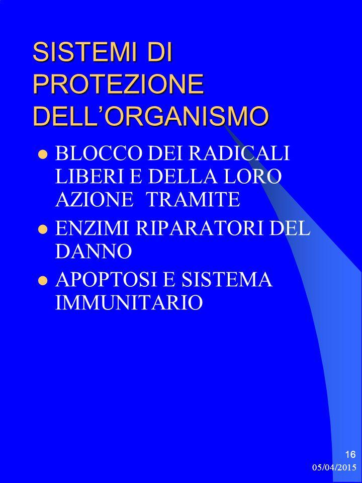 05/04/2015 16 SISTEMI DI PROTEZIONE DELL'ORGANISMO BLOCCO DEI RADICALI LIBERI E DELLA LORO AZIONE TRAMITE ENZIMI RIPARATORI DEL DANNO APOPTOSI E SISTEMA IMMUNITARIO