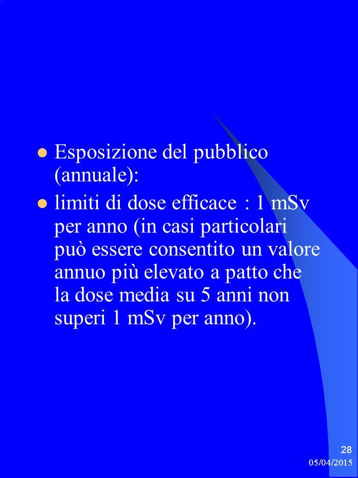Esposizione del pubblico (annuale): limiti di dose efficace : 1 mSv per anno (in casi particolari può essere consentito un valore annuo più elevato a