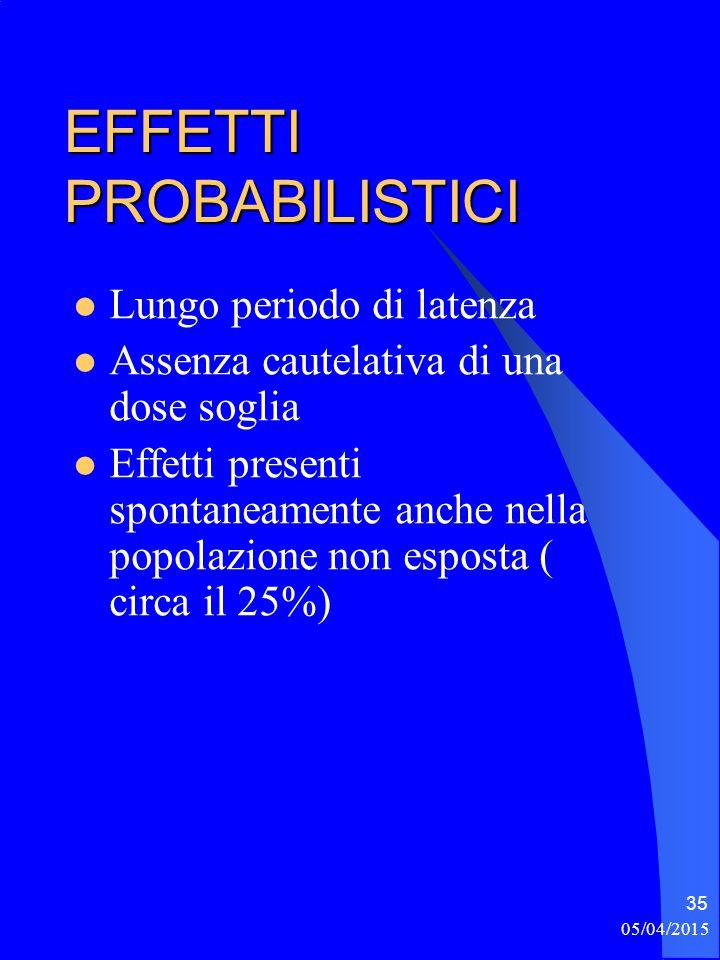05/04/2015 35 EFFETTI PROBABILISTICI Lungo periodo di latenza Assenza cautelativa di una dose soglia Effetti presenti spontaneamente anche nella popolazione non esposta ( circa il 25%)