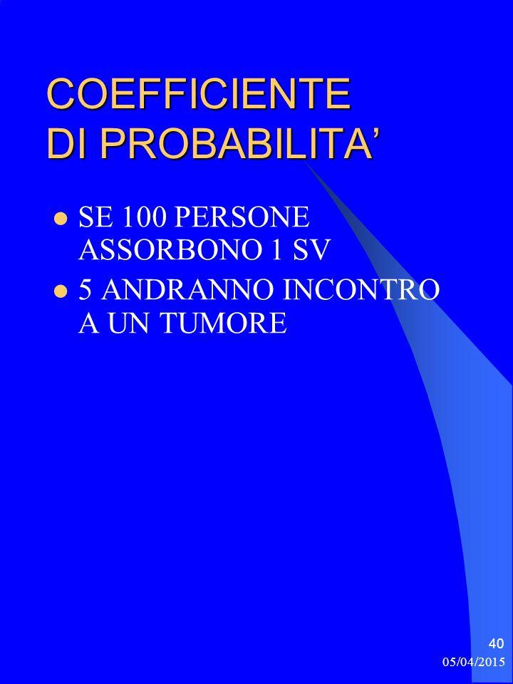 05/04/2015 40 COEFFICIENTE DI PROBABILITA' SE 100 PERSONE ASSORBONO 1 SV 5 ANDRANNO INCONTRO A UN TUMORE