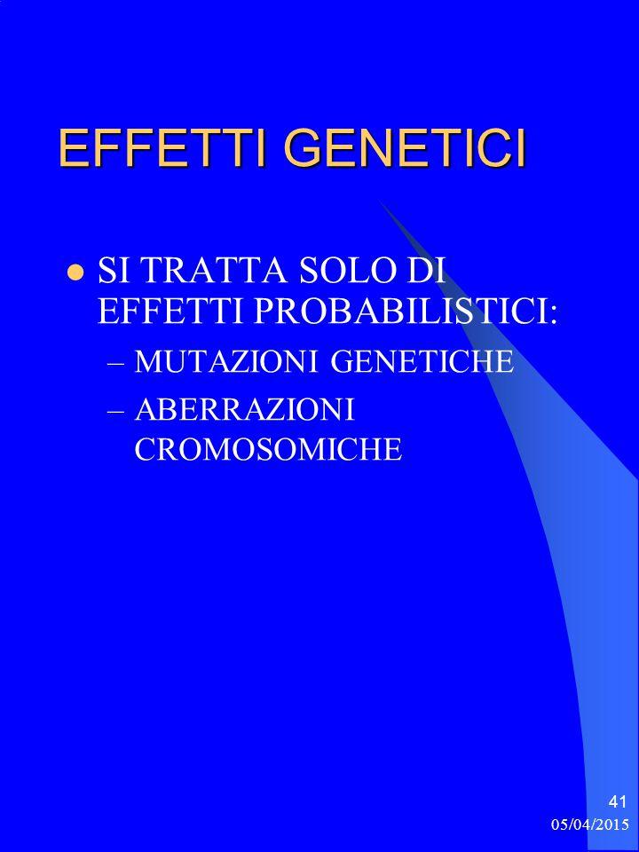 05/04/2015 41 EFFETTI GENETICI SI TRATTA SOLO DI EFFETTI PROBABILISTICI: –MUTAZIONI GENETICHE –ABERRAZIONI CROMOSOMICHE