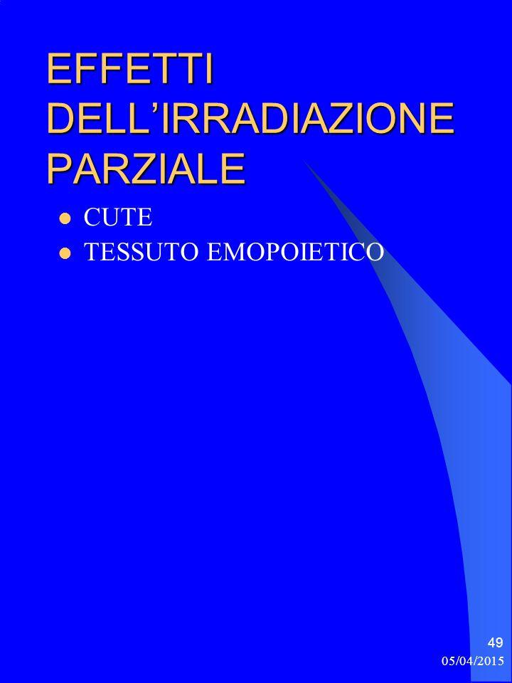 05/04/2015 49 EFFETTI DELL'IRRADIAZIONE PARZIALE CUTE TESSUTO EMOPOIETICO