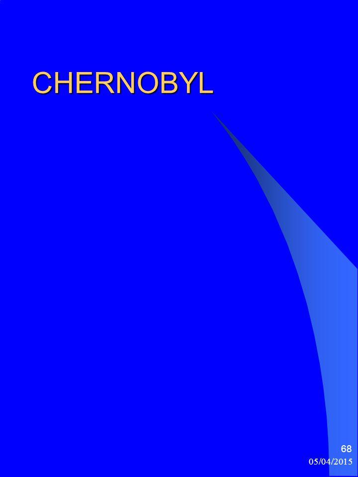 CHERNOBYL 05/04/2015 68