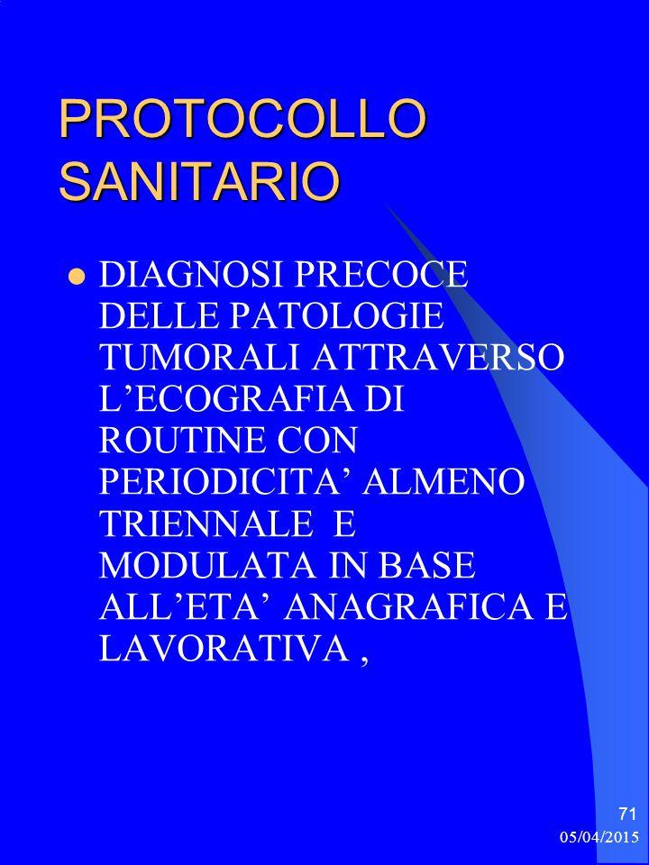 PROTOCOLLO SANITARIO DIAGNOSI PRECOCE DELLE PATOLOGIE TUMORALI ATTRAVERSO L'ECOGRAFIA DI ROUTINE CON PERIODICITA' ALMENO TRIENNALE E MODULATA IN BASE ALL'ETA' ANAGRAFICA E LAVORATIVA, 05/04/2015 71