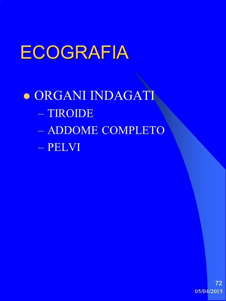 ECOGRAFIA ORGANI INDAGATI –TIROIDE –ADDOME COMPLETO –PELVI 05/04/2015 72