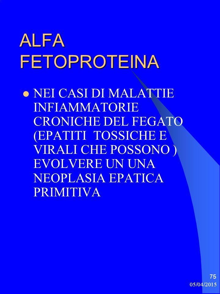 ALFA FETOPROTEINA NEI CASI DI MALATTIE INFIAMMATORIE CRONICHE DEL FEGATO (EPATITI TOSSICHE E VIRALI CHE POSSONO ) EVOLVERE UN UNA NEOPLASIA EPATICA PRIMITIVA 05/04/2015 75