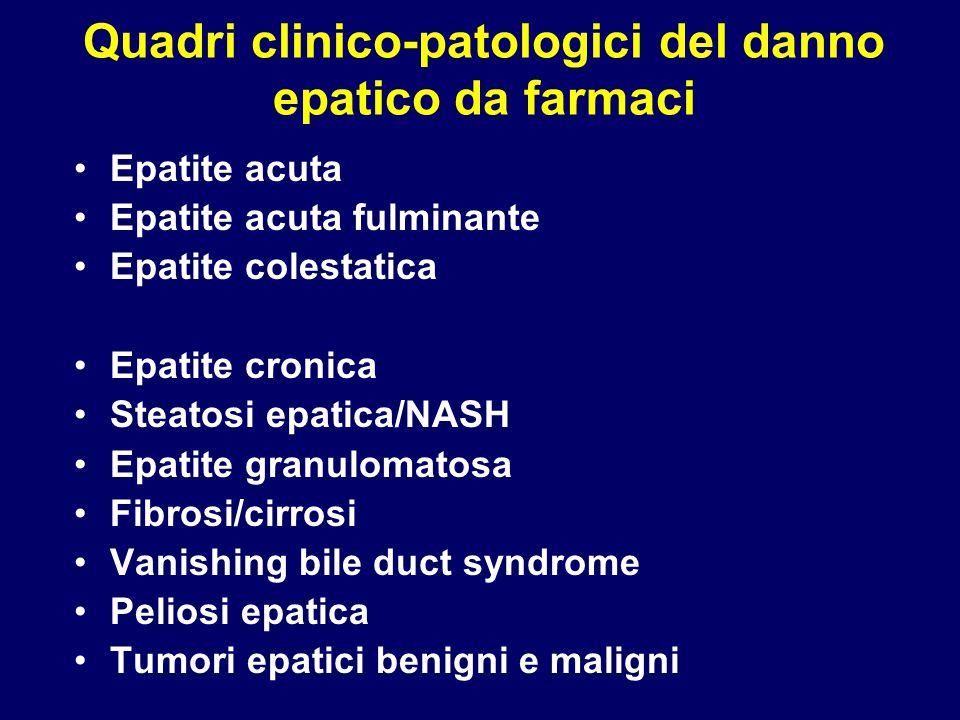 Quadri clinico-patologici del danno epatico da farmaci Epatite acuta Epatite acuta fulminante Epatite colestatica Epatite cronica Steatosi epatica/NAS