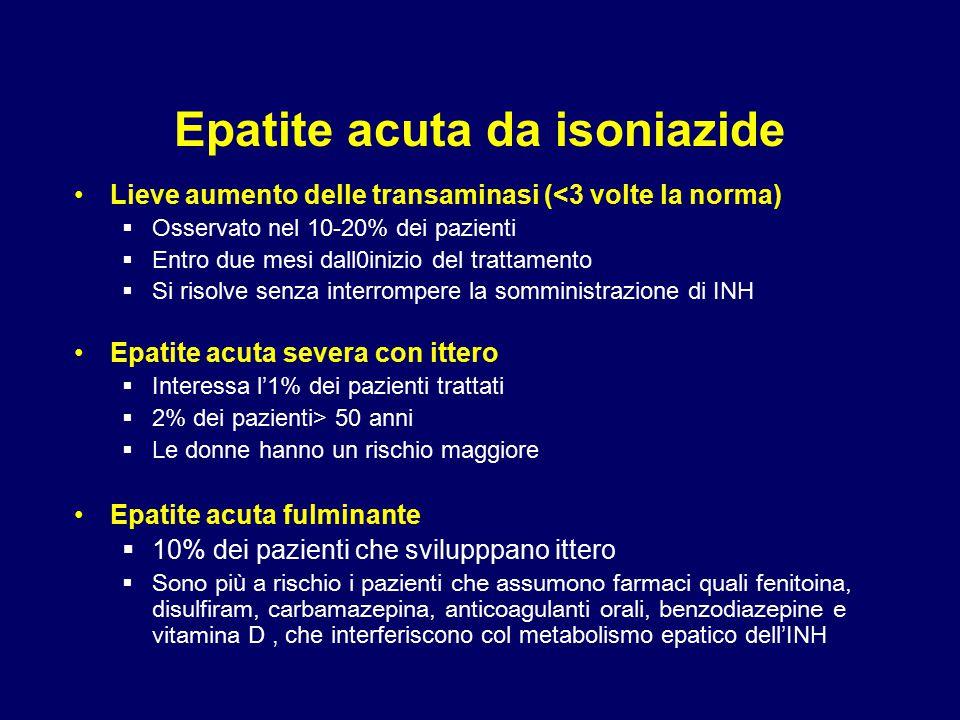 Epatite acuta da isoniazide Lieve aumento delle transaminasi (<3 volte la norma)  Osservato nel 10-20% dei pazienti  Entro due mesi dall0inizio del