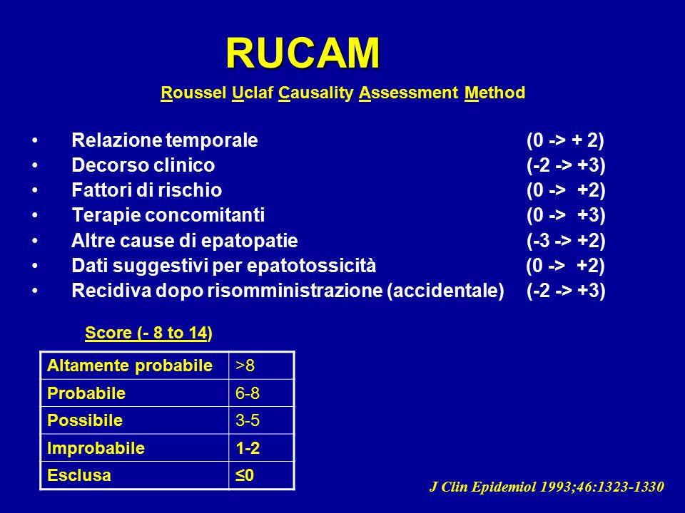 RUCAM Relazione temporale (0 -> + 2) Decorso clinico (-2 -> +3) Fattori di rischio (0 -> +2) Terapie concomitanti (0 -> +3) Altre cause di epatopatie