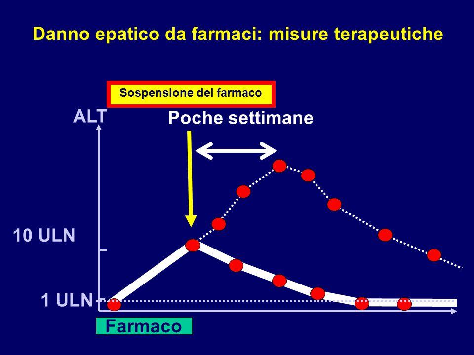 10 ULN Sospensione del farmaco ALT 1 ULN Farmaco Poche settimane Danno epatico da farmaci: misure terapeutiche