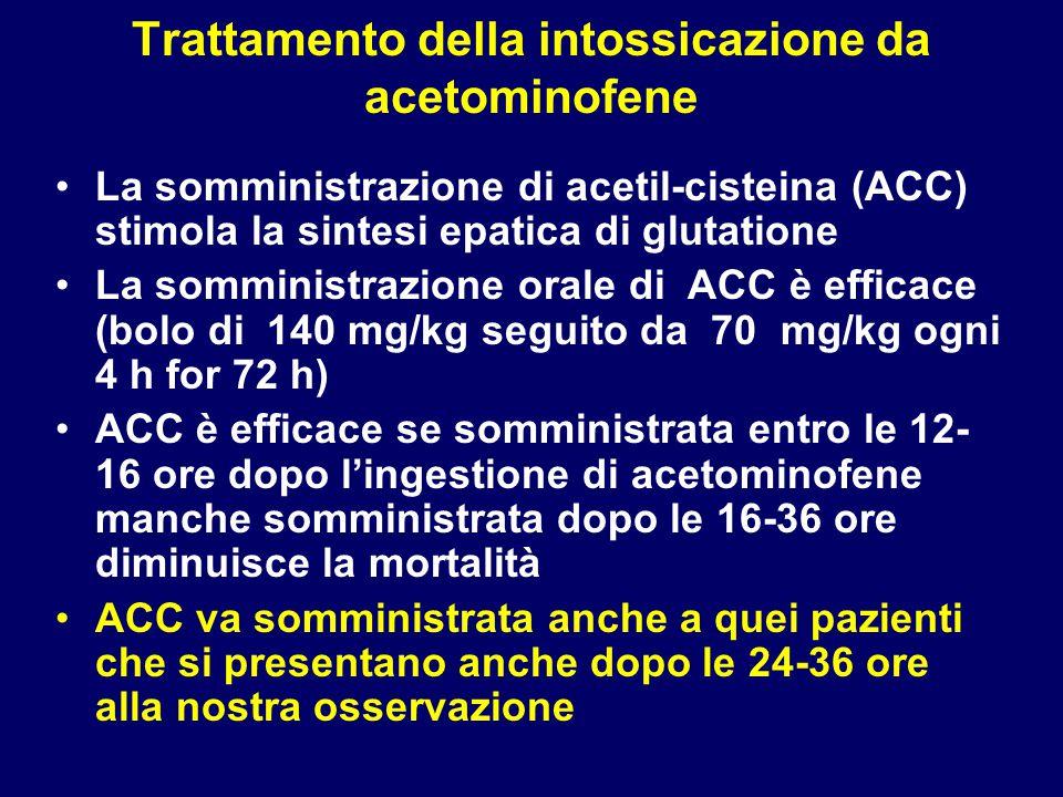 Trattamento della intossicazione da acetominofene La somministrazione di acetil-cisteina (ACC) stimola la sintesi epatica di glutatione La somministra