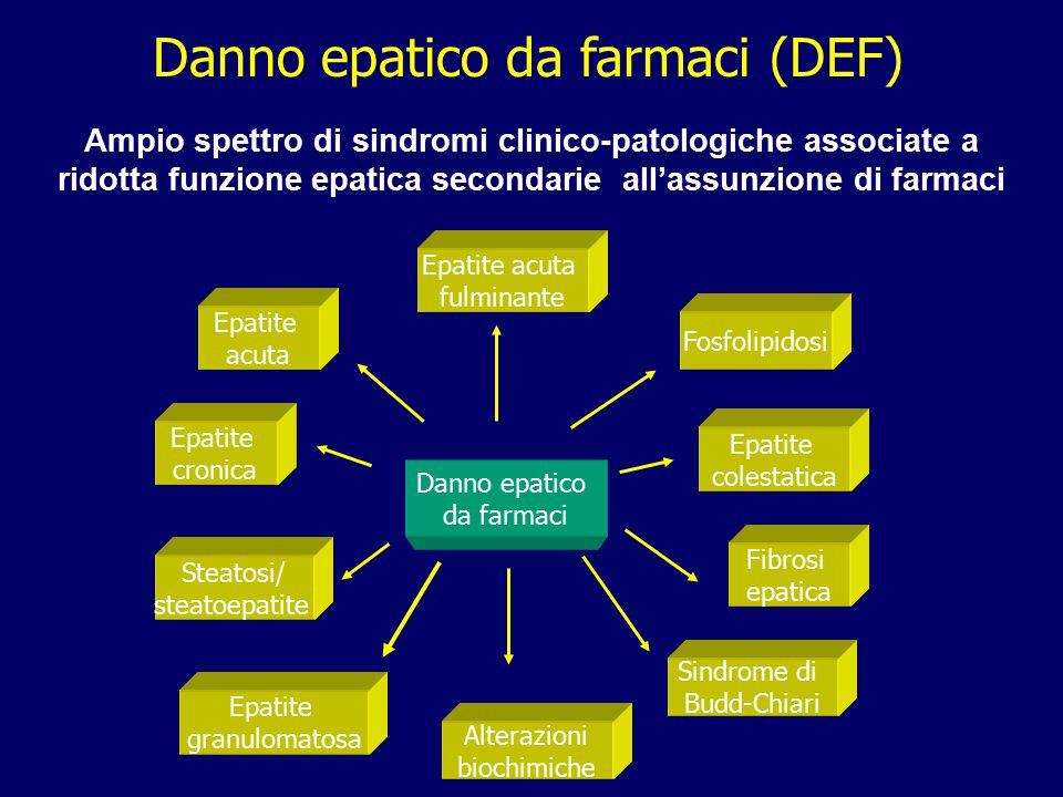 Epatite acuta Epatite granulomatosa Epatite acuta fulminante Alterazioni biochimiche Danno epatico da farmaci Epatite cronica Steatosi/ steatoepatite