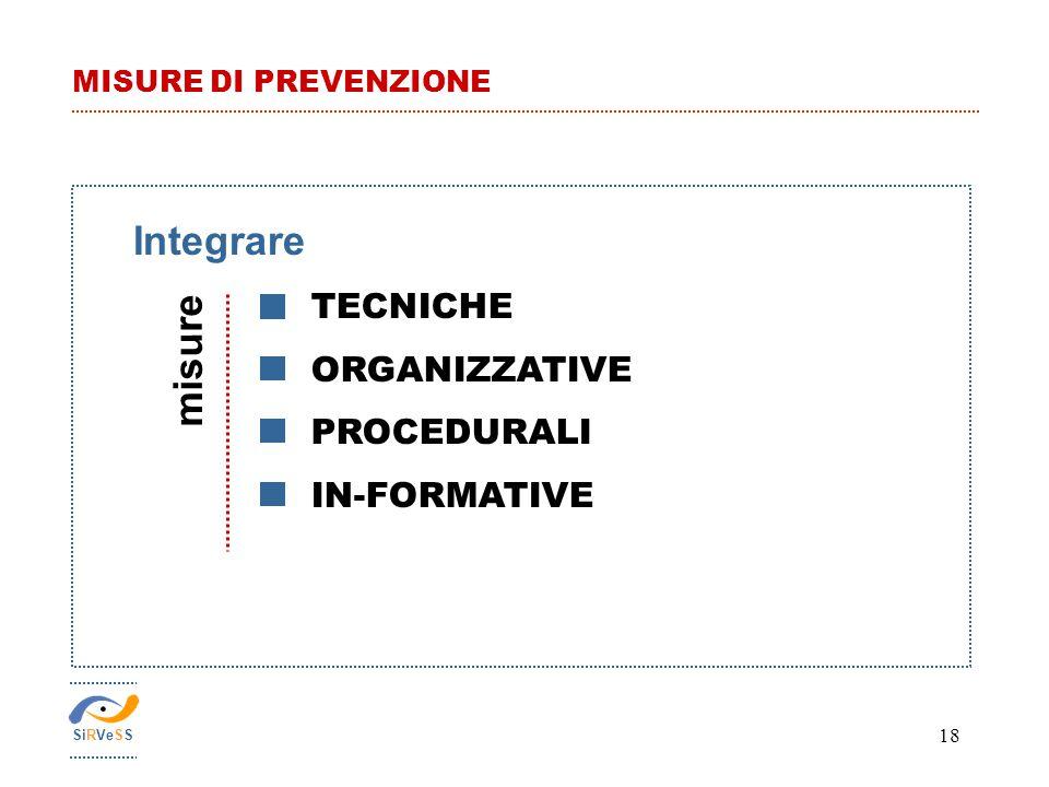 18 TECNICHE ORGANIZZATIVE PROCEDURALI IN-FORMATIVE misure Integrare SiRVeSS MISURE DI PREVENZIONE