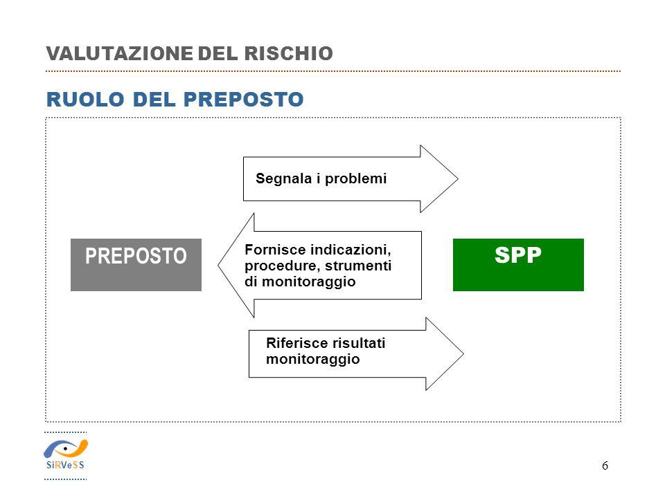 6 SPP Segnala i problemi Fornisce indicazioni, procedure, strumenti di monitoraggio Riferisce risultati monitoraggio RUOLO DEL PREPOSTO SiRVeSS VALUTA