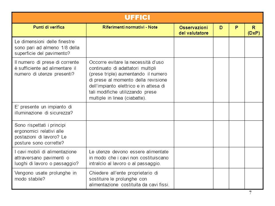 7 UFFICI Punti di verificaRiferimenti normativi - Note Osservazioni del valutatore DPR (DxP) Le dimensioni delle finestre sono pari ad almeno 1/8 dell