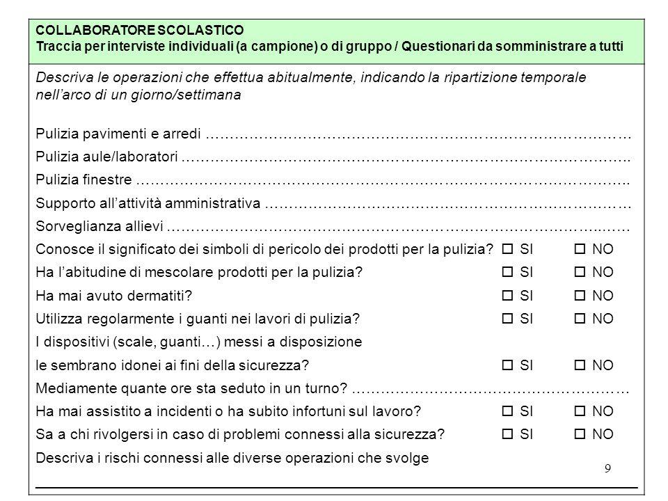 9 COLLABORATORE SCOLASTICO Traccia per interviste individuali (a campione) o di gruppo / Questionari da somministrare a tutti Descriva le operazioni c