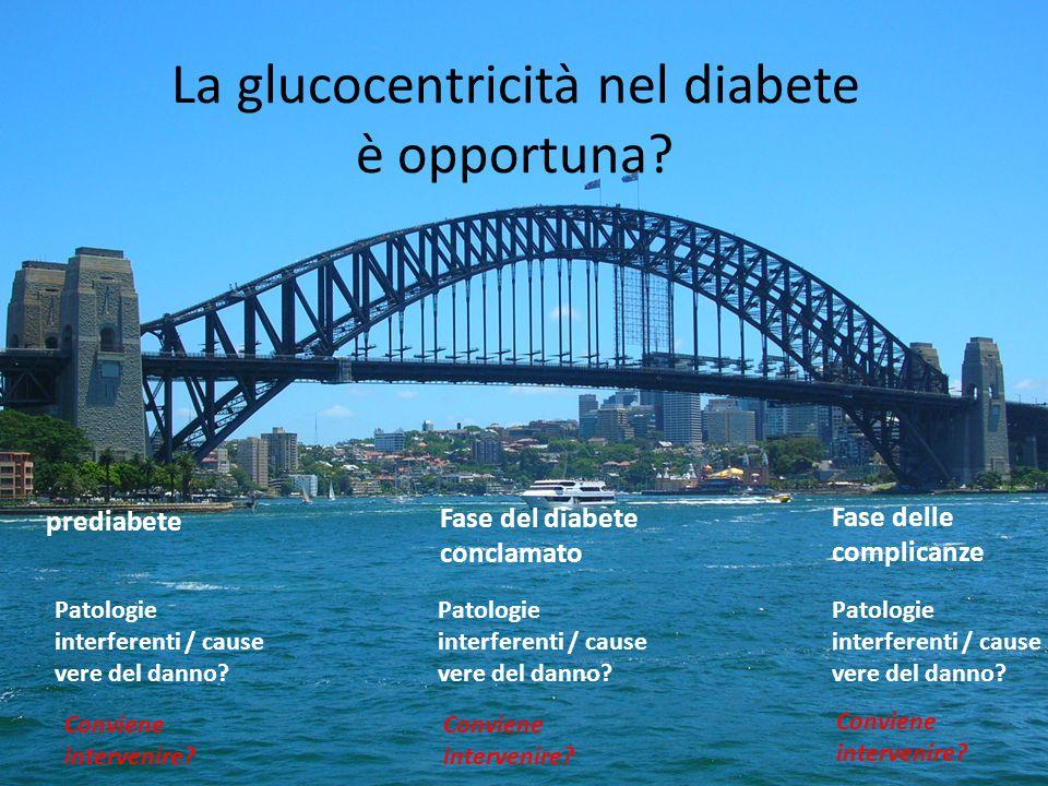 La glucocentricità nel diabete è opportuna? prediabete Fase del diabete conclamato Fase delle complicanze Patologie interferenti / cause vere del dann
