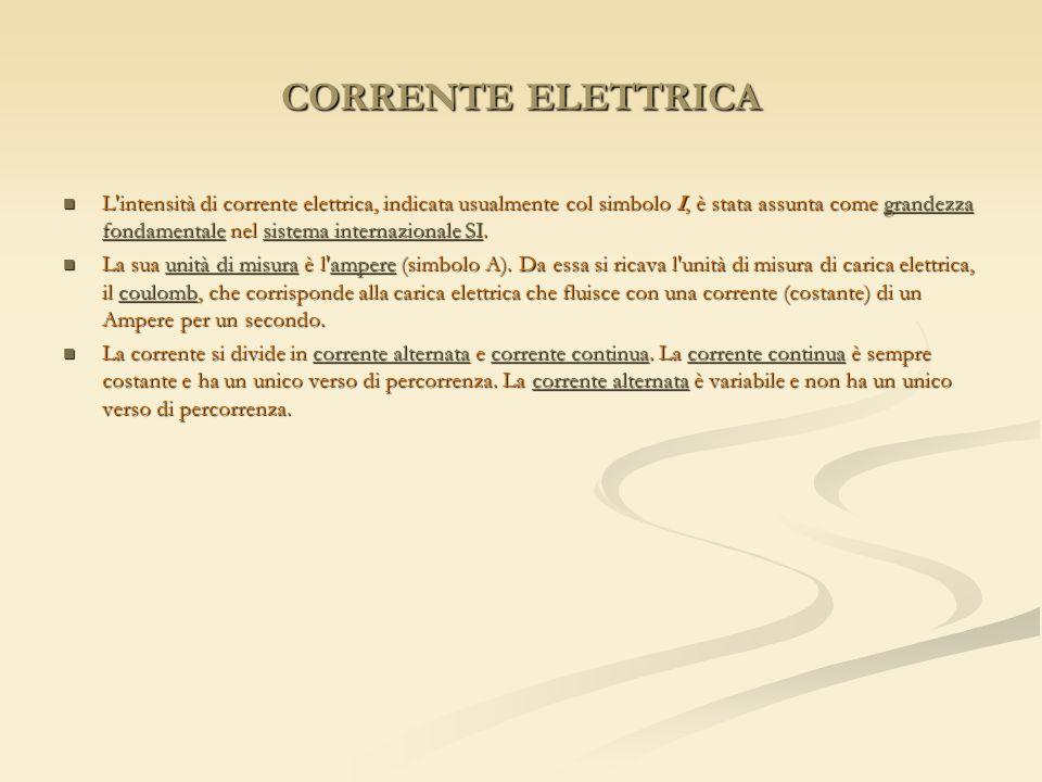 CORRENTE ELETTRICA L'intensità di corrente elettrica, indicata usualmente col simbolo I, è stata assunta come grandezza fondamentale nel sistema inter