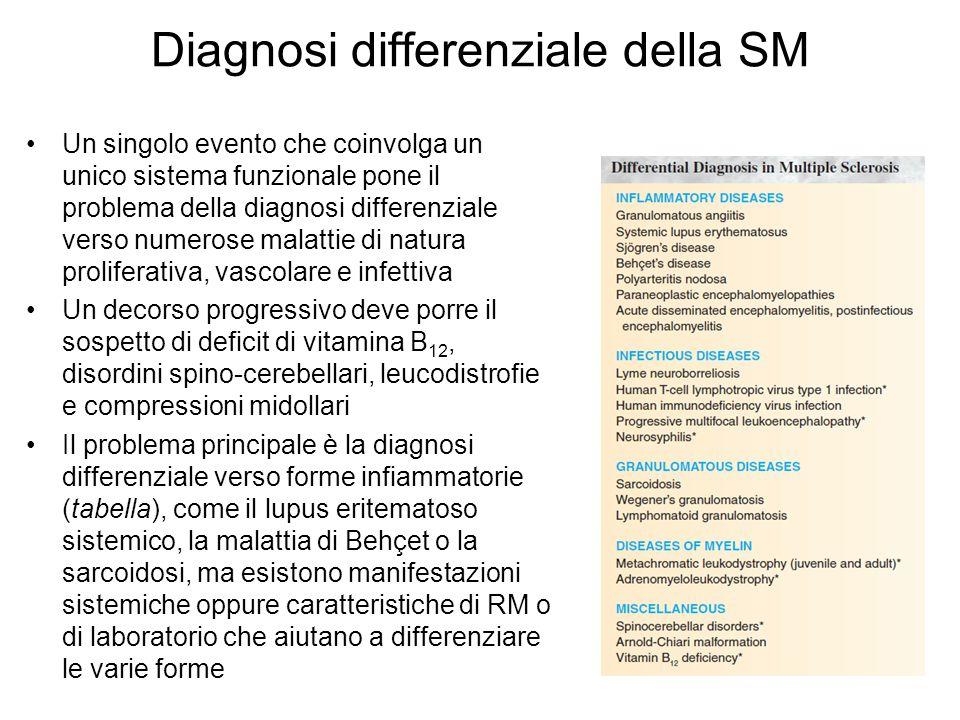 Diagnosi differenziale della SM Un singolo evento che coinvolga un unico sistema funzionale pone il problema della diagnosi differenziale verso numerose malattie di natura proliferativa, vascolare e infettiva Un decorso progressivo deve porre il sospetto di deficit di vitamina B 12, disordini spino-cerebellari, leucodistrofie e compressioni midollari Il problema principale è la diagnosi differenziale verso forme infiammatorie (tabella), come il lupus eritematoso sistemico, la malattia di Behçet o la sarcoidosi, ma esistono manifestazioni sistemiche oppure caratteristiche di RM o di laboratorio che aiutano a differenziare le varie forme