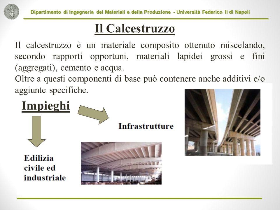 Dipartimento di Ingegneria dei Materiali e della Produzione - Università Federico II di Napoli Il Calcestruzzo Il calcestruzzo è un materiale composit