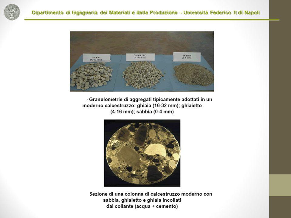 Dipartimento di Ingegneria dei Materiali e della Produzione - Università Federico II di Napoli