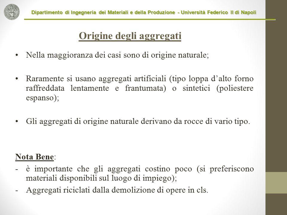 Origine degli aggregati Nella maggioranza dei casi sono di origine naturale; Raramente si usano aggregati artificiali (tipo loppa d'alto forno raffred