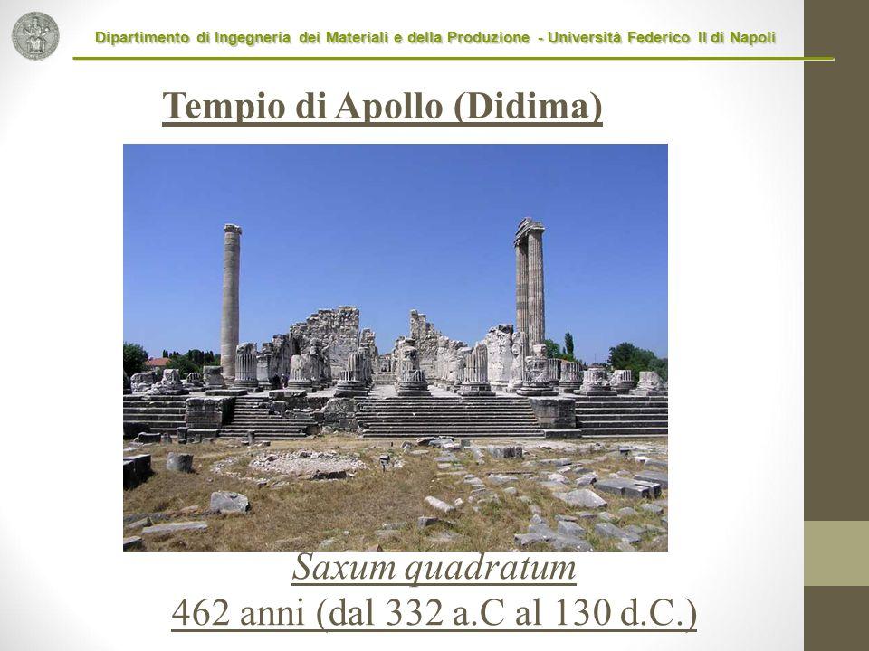 Tempio di Apollo (Didima) Saxum quadratum 462 anni (dal 332 a.C al 130 d.C.) Dipartimento di Ingegneria dei Materiali e della Produzione - Università