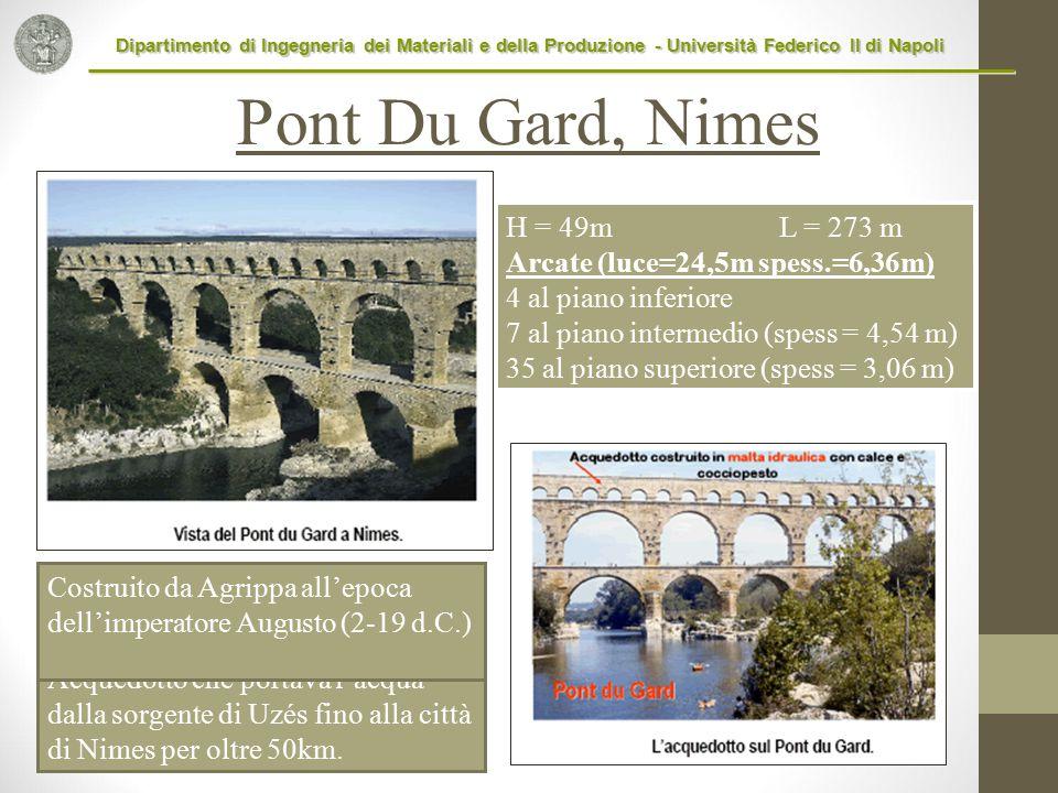 Dipartimento di Ingegneria dei Materiali e della Produzione - Università Federico II di Napoli Pont Du Gard, Nimes Acquedotto che portava l'acqua dall