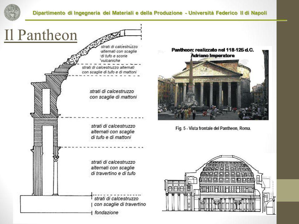 Il Pantheon Dipartimento di Ingegneria dei Materiali e della Produzione - Università Federico II di Napoli