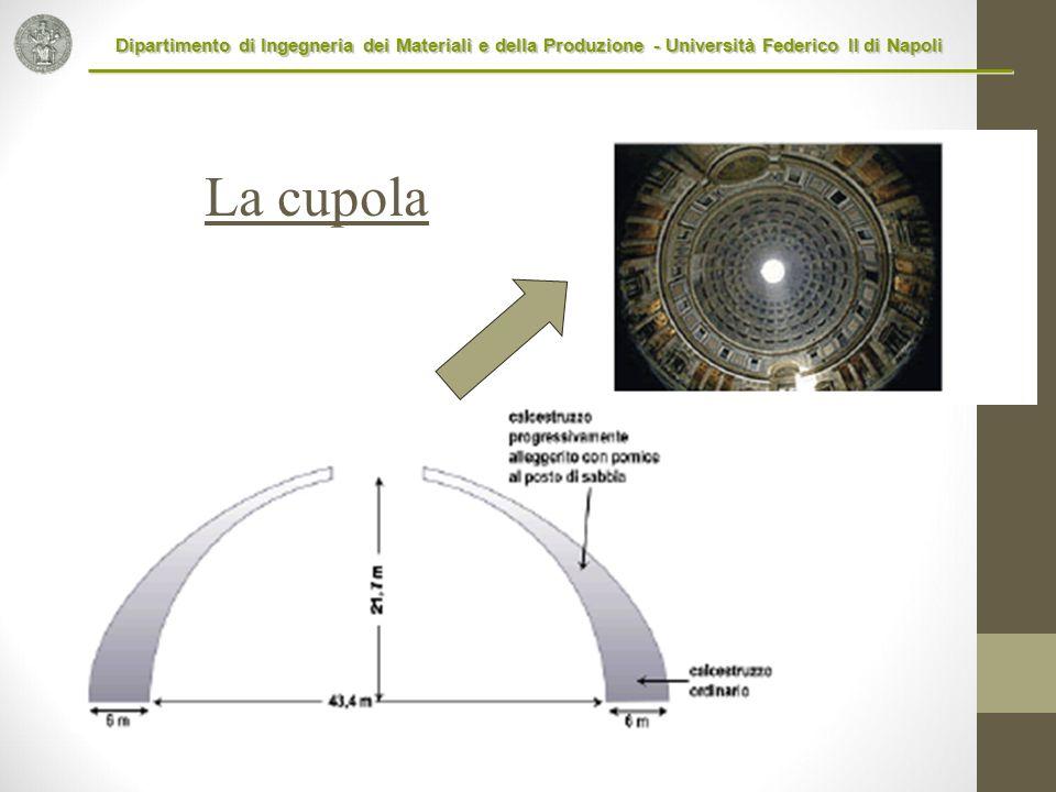 La cupola Dipartimento di Ingegneria dei Materiali e della Produzione - Università Federico II di Napoli