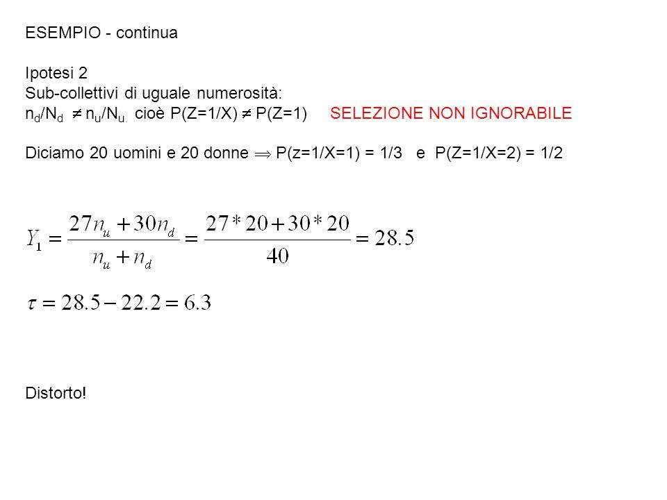 ESEMPIO - continua Ipotesi 2 Sub-collettivi di uguale numerosità: n d /N d  n u /N u. cioè P(Z=1/X)  P(Z=1) SELEZIONE NON IGNORABILE Diciamo 20 uom