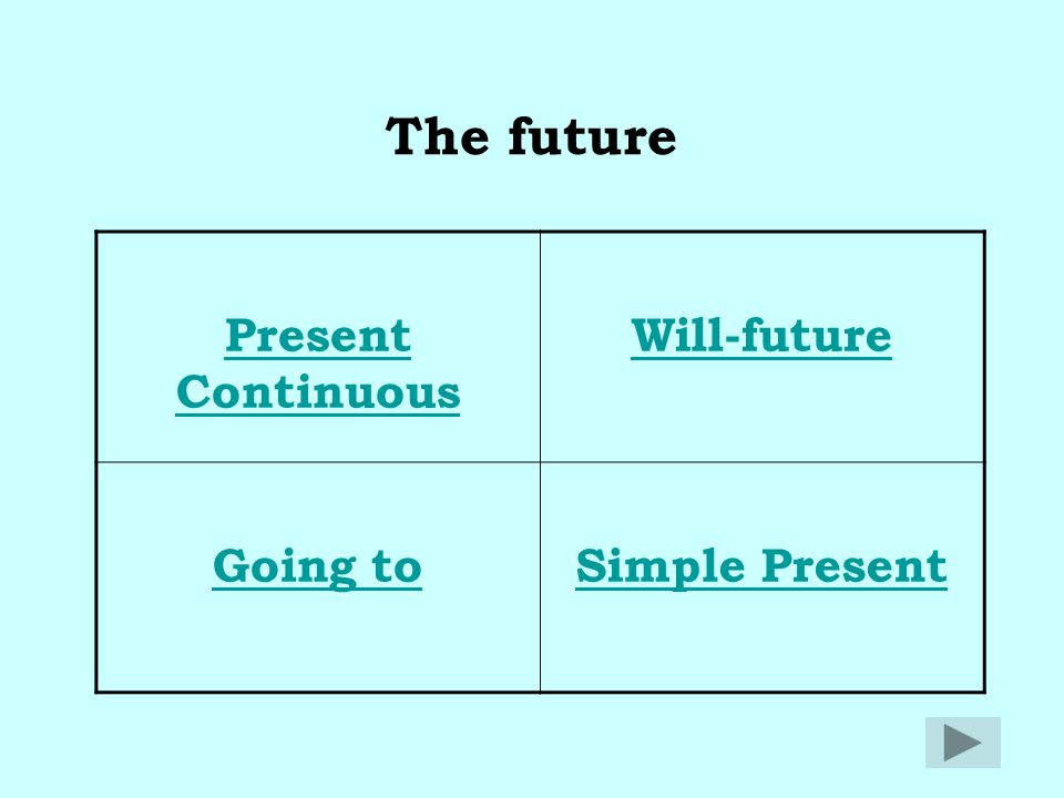 The future Present Continuous Will-future Going toSimple Present