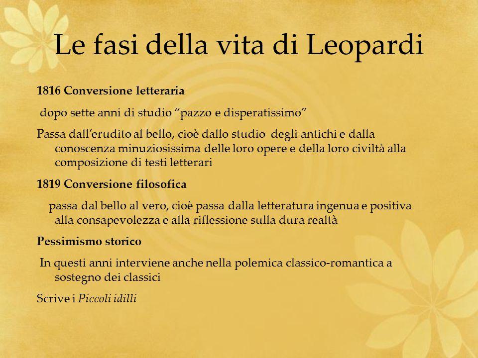 """Le fasi della vita di Leopardi 1816 Conversione letteraria dopo sette anni di studio """"pazzo e disperatissimo"""" Passa dall'erudito al bello, cioè dallo"""