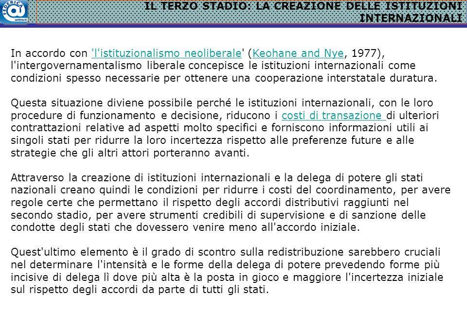 IL TERZO STADIO: LA CREAZIONE DELLE ISTITUZIONI INTERNAZIONALI In accordo con 'l'istituzionalismo neoliberale' (Keohane and Nye, 1977), l'intergoverna