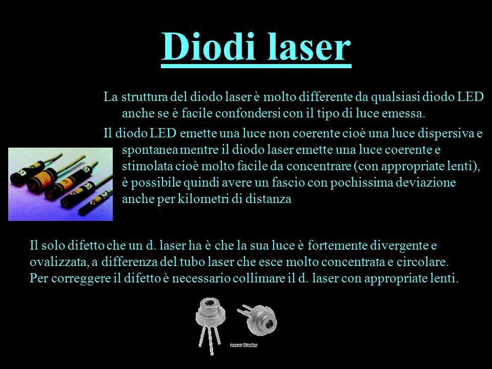 Diodi laser La struttura del diodo laser è molto differente da qualsiasi diodo LED anche se è facile confondersi con il tipo di luce emessa.