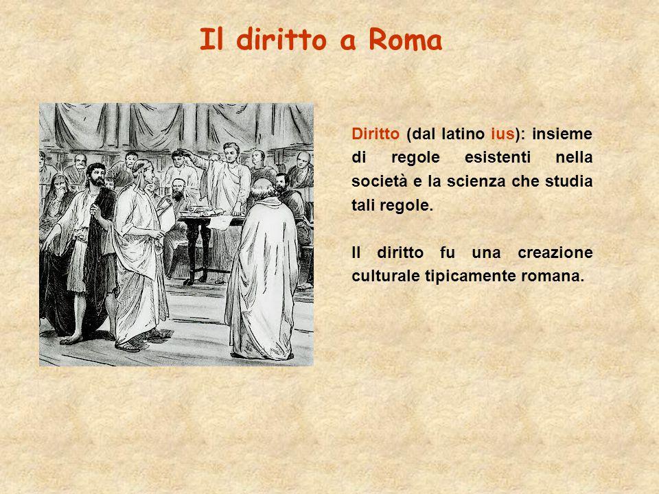 Il diritto a Roma Diritto (dal latino ius): insieme di regole esistenti nella società e la scienza che studia tali regole. Il diritto fu una creazione