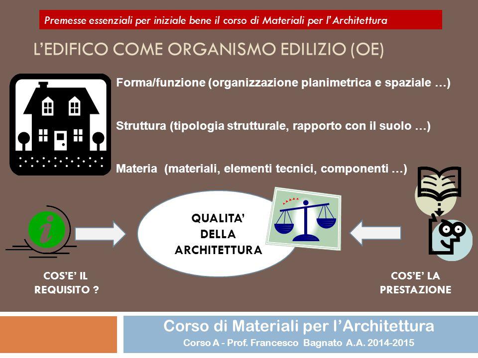 QUALITA' DELLA ARCHITETTURA L'EDIFICO COME ORGANISMO EDILIZIO (OE) Corso di Materiali per l'Architettura Corso A - Prof.