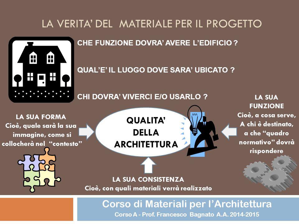 QUALITA' DELLA ARCHITETTURA LA VERITA' DEL MATERIALE PER IL PROGETTO Corso di Materiali per l'Architettura Corso A - Prof.