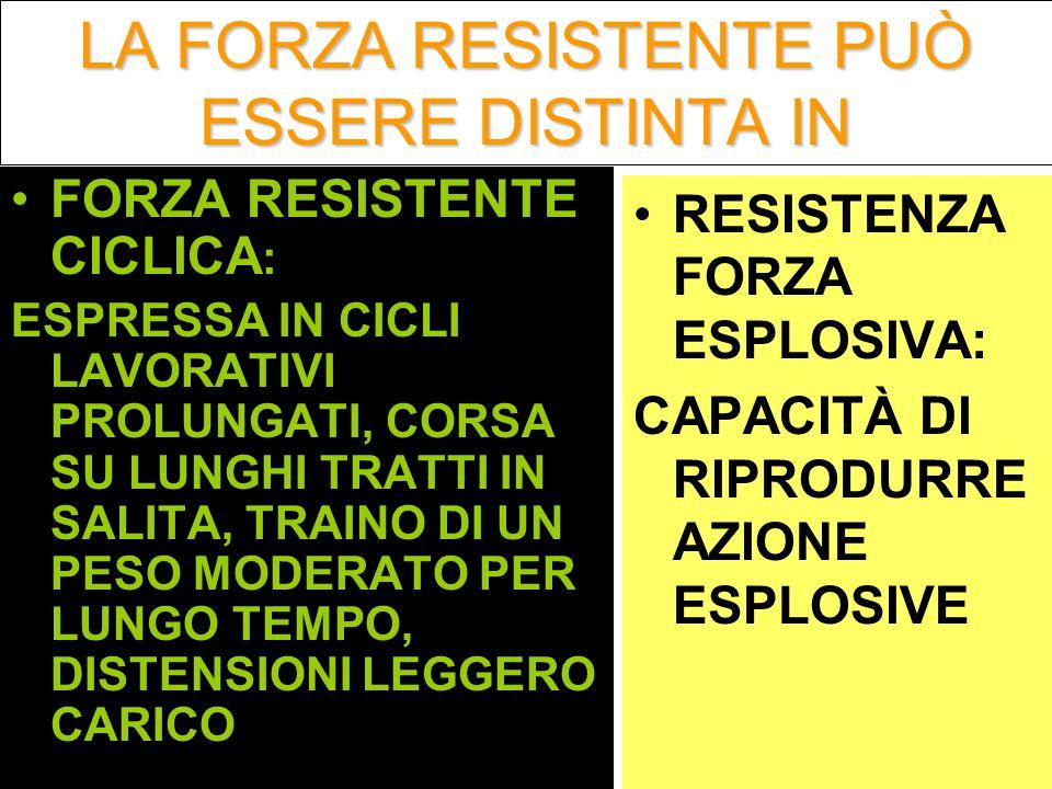 LA FORZA RESISTENTE PUÒ ESSERE DISTINTA IN FORZA RESISTENTE CICLICA : ESPRESSA IN CICLI LAVORATIVI PROLUNGATI, CORSA SU LUNGHI TRATTI IN SALITA, TRAIN