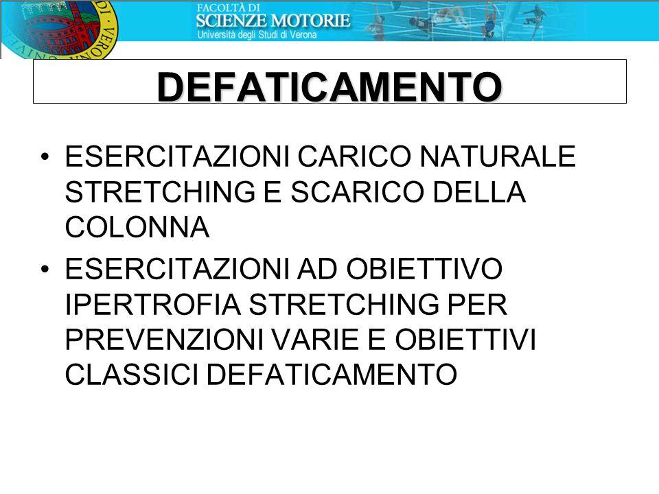 DEFATICAMENTO ESERCITAZIONI CARICO NATURALE STRETCHING E SCARICO DELLA COLONNA ESERCITAZIONI AD OBIETTIVO IPERTROFIA STRETCHING PER PREVENZIONI VARIE